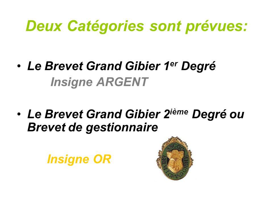 BREVET GRAND GIBIER 1 ier DEGRE 1OO QUESTIONS DONT 4 ELIMINATOIRES A.Connaissances des espèces: 40 Questions Le Sanglier………………….