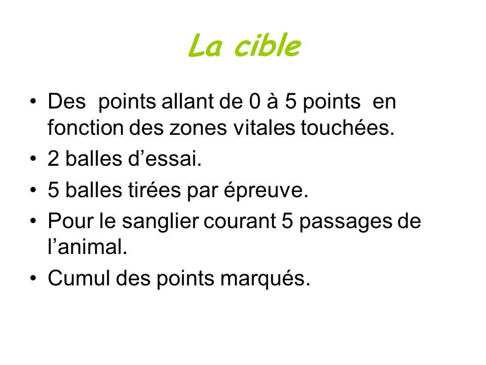 Des points allant de 0 à 5 points en fonction des zones vitales touchées. 2 balles dessai. 5 balles tirées par épreuve. Pour le sanglier courant 5 pas