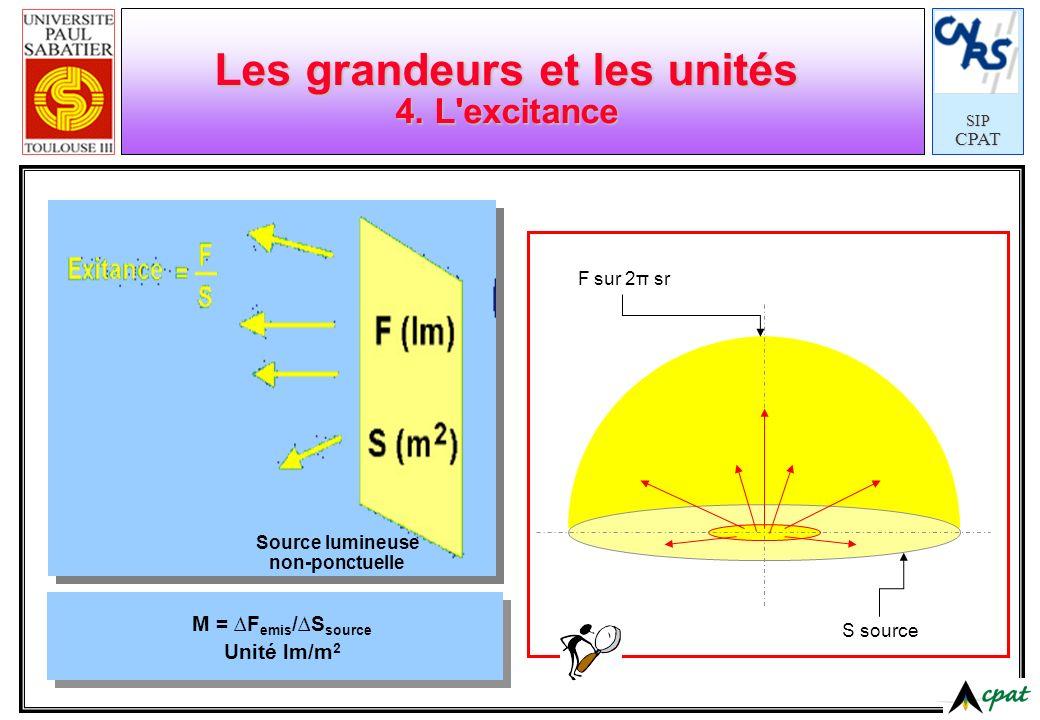 SIPCPAT Les grandeurs et les unités 4. L'excitance M = F emis /S source Unité lm/m 2 Source lumineuse non-ponctuelle F sur 2π sr S source