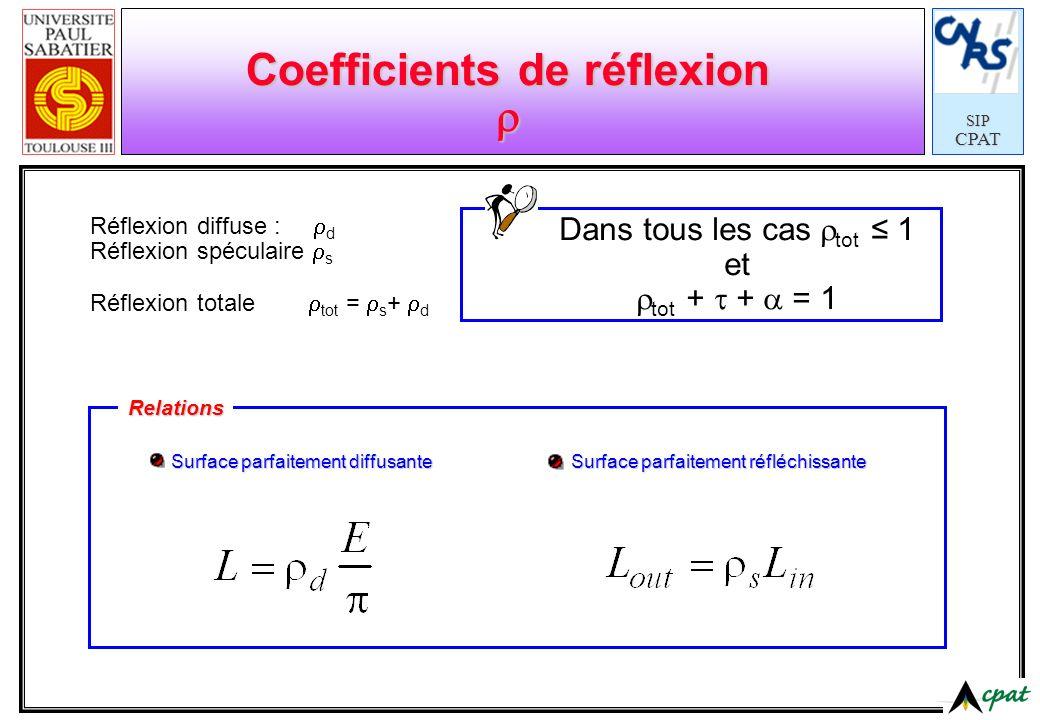 SIPCPAT Coefficients de réflexion Coefficients de réflexion Dans tous les cas tot 1 et tot + + = 1 Réflexion diffuse : d Réflexion spéculaire s Réflex