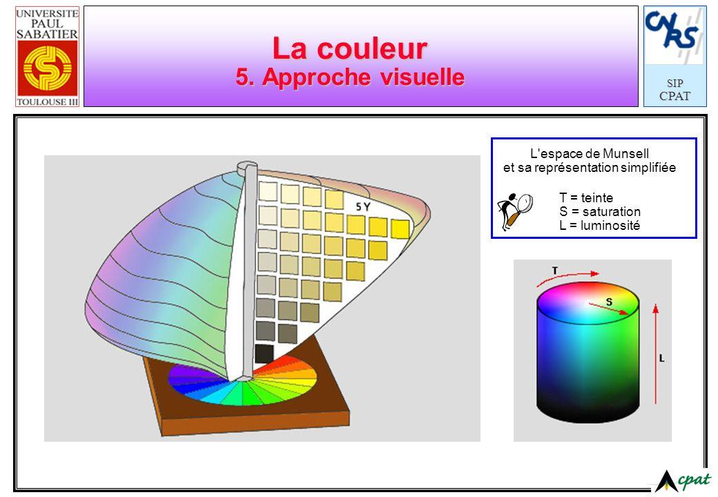 SIPCPAT La couleur 5. Approche visuelle L'espace de Munsell et sa représentation simplifiée T = teinte S = saturation L = luminosité