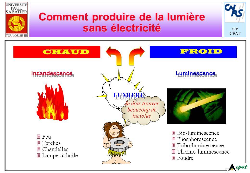 SIPCPAT Comment produire de la lumière sans électricité CHAUD 3 Feu 3 Torches 3 Chandelles 3 Lampes à huile FROID Luminescence 3 Bio-luminescence 3 Ph