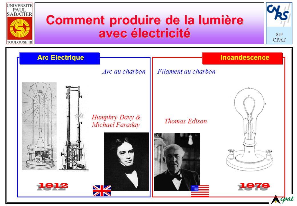 SIPCPAT Comment produire de la lumière avec électricité Humphry Davy & Michael Faraday 18121812 Arc au charbon Arc Electrique Thomas Edison 18781878 F