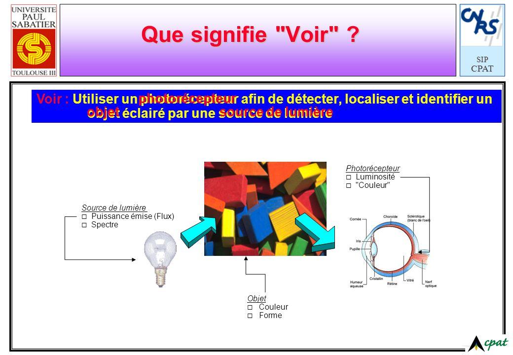 SIPCPAT Histoire du développement des lampes (3e Période) Sans électrodes HF/RF Contrôle de la couleur Soufre HP Agrégats Excimer Configurations 2-D Fluorescentes (T5 et sans mercure) LED forte Intensité Et LED UV 1990-… Lampe Sans mercure (Zinc) Hg-UHP Fluorescent compact (CFL) MHL miniature Ballast électronique Incandescence (filtre sélectif) 1970-1989