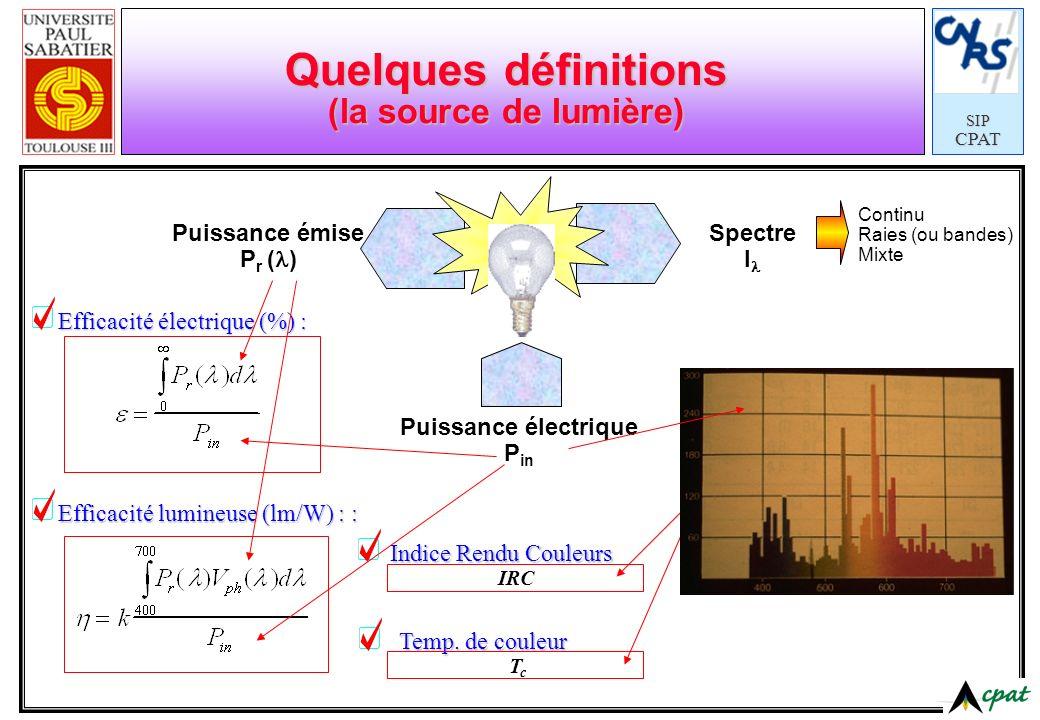 SIPCPAT Puissance émise P r ( ) Spectre I Quelques définitions (la source de lumière) Puissance électrique P in Efficacité électrique (%) : Efficacité