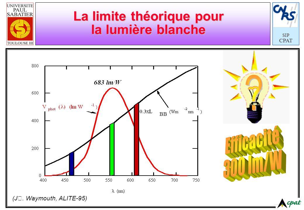SIPCPAT La limite théorique pour la lumière blanche BB (J. Waymouth, ALITE-95)