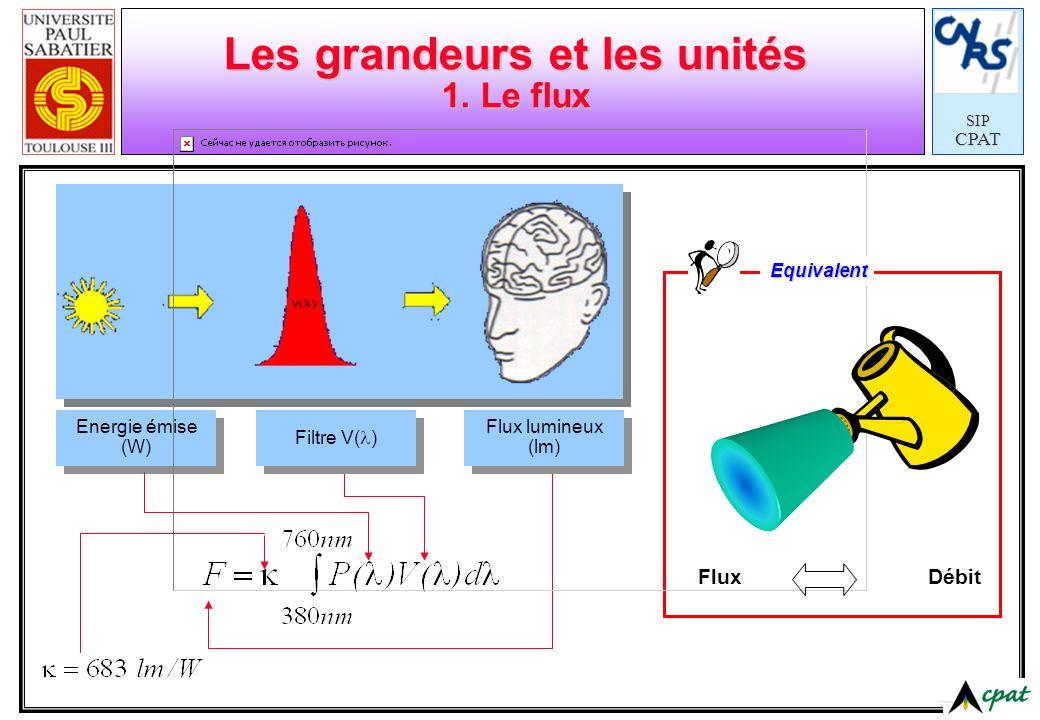 SIPCPAT Les grandeurs et les unités 1. Le flux Energie émise (W) Filtre V( ) Flux lumineux (lm) Flux Débit Equivalent