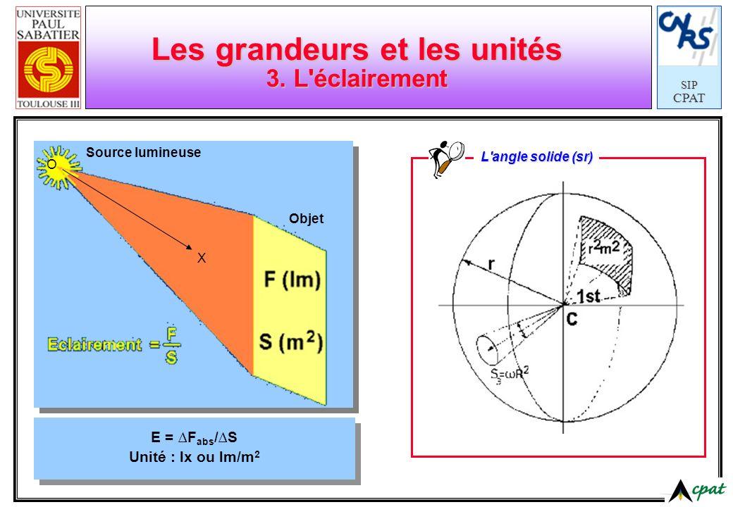 SIPCPAT Les grandeurs et les unités 3. L'éclairement E = F abs /S Unité : lx ou lm/m 2 Source lumineuse Objet X O L'angle solide (sr)