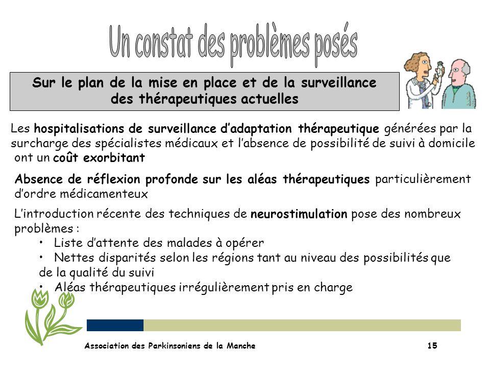 Sur le plan de la mise en place et de la surveillance des thérapeutiques actuelles Association des Parkinsoniens de la Manche15 Les hospitalisations d