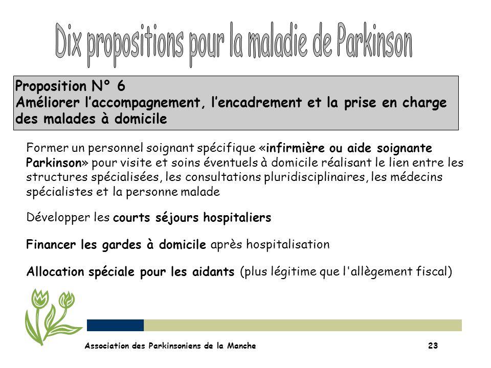 Proposition N° 6 Améliorer laccompagnement, lencadrement et la prise en charge des malades à domicile Association des Parkinsoniens de la Manche23 For