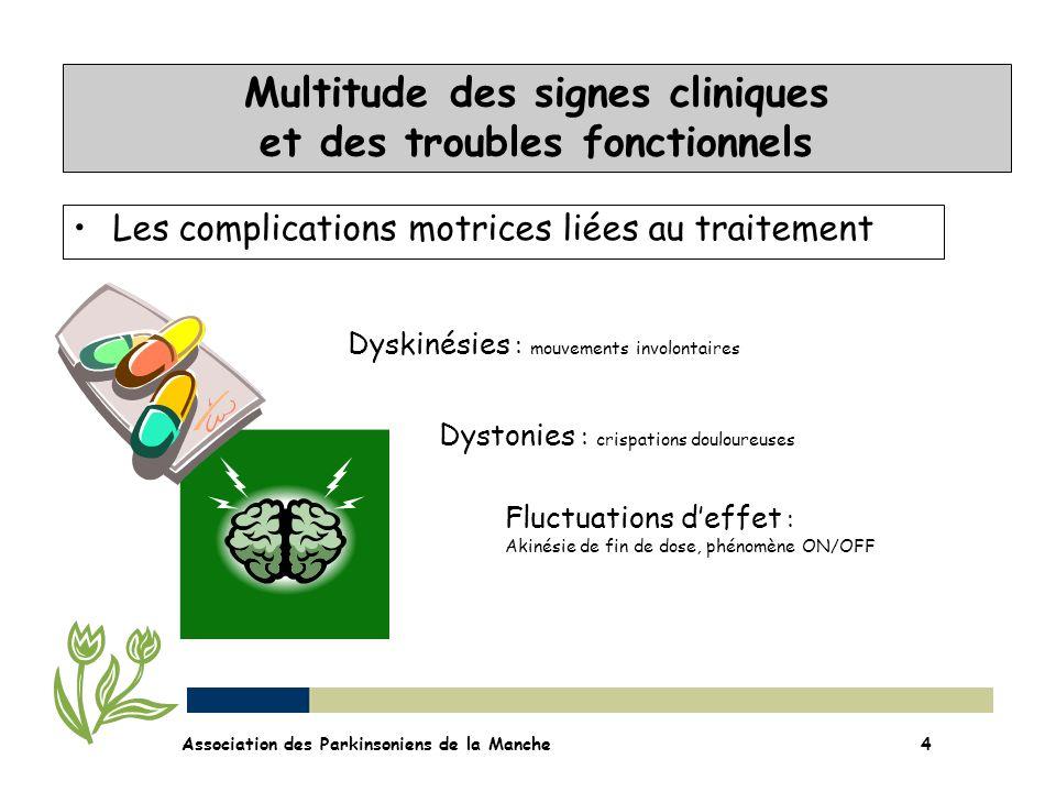 Les complications motrices liées au traitement Multitude des signes cliniques et des troubles fonctionnels Association des Parkinsoniens de la Manche4