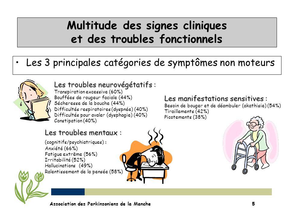 Les 3 principales catégories de symptômes non moteurs Multitude des signes cliniques et des troubles fonctionnels Association des Parkinsoniens de la