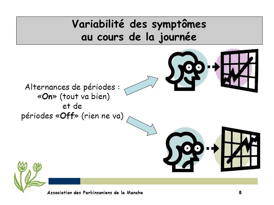 Variabilité des symptômes au cours de la journée Association des Parkinsoniens de la Manche8 Alternances de périodes : «On» (tout va bien) et de pério