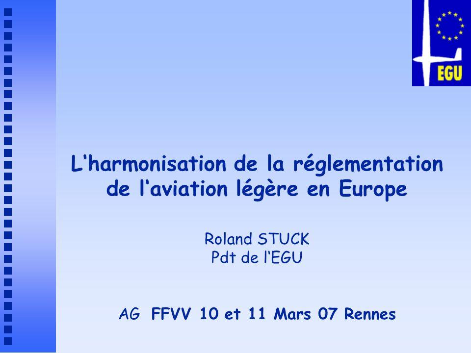 European Gliding Union Fondée en 1993 22 membres 70,000 pilotes 22,000 planeurs Ne soccupe que de réglementation