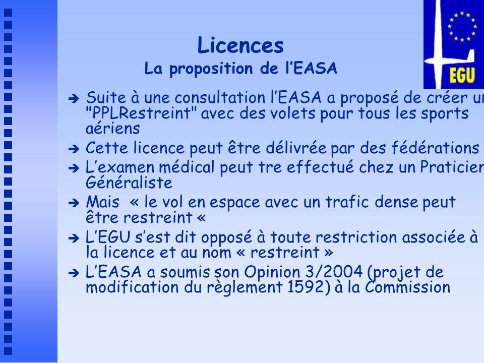 Licences La réponse de la Commission è Fin 2005 la Commission a publié la COM 579 è Elle accepte de créer une licence de pilote « récréationelle » qui pourrait être délivrée par un «assessment body» (fédération nationale ou pan- Européenne) approuvé par lEASA ou lautorité compétente nationale.