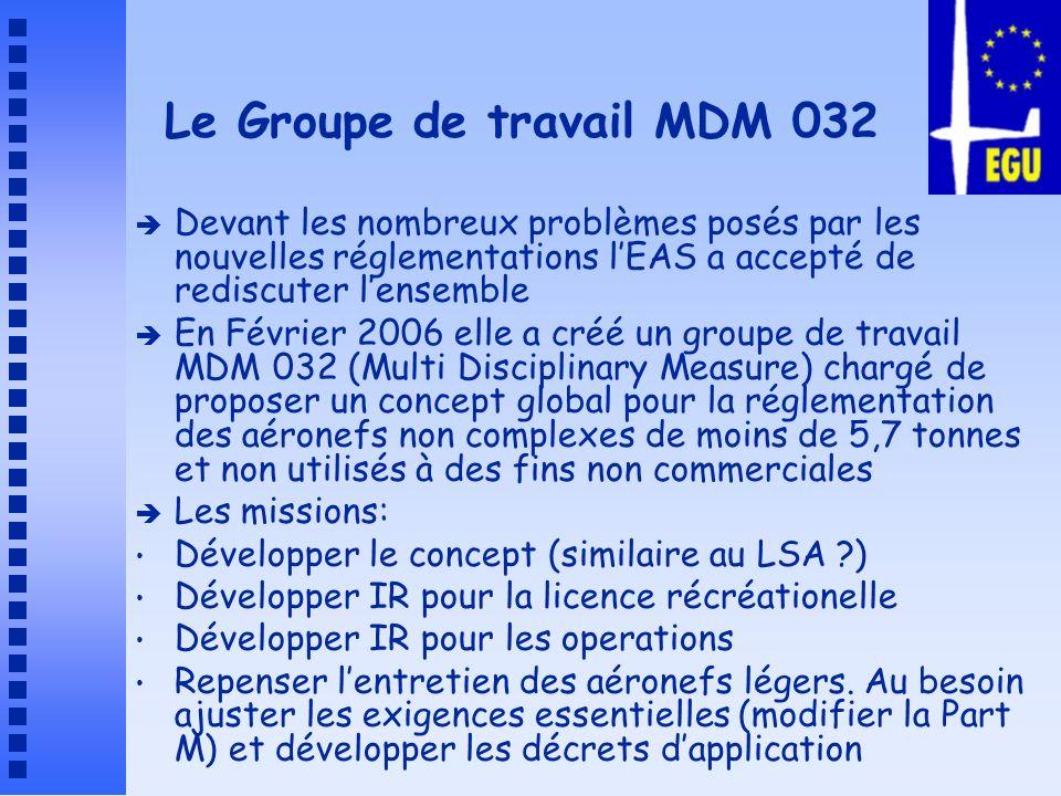 MDM 032 Le travail è 7 représentants des Sports Aériens è 8 réunions depuis Mars 06 è Beaucoup denthousiasme au début: on nous a dit que nous étions devant une feuille blanche et que nous ne devions pas avoir peur dêtre créatifs.