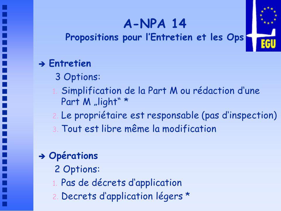 A-NPA 14 Options pour les licences 2 Options: 1.Pas de décrts dapplications 2.