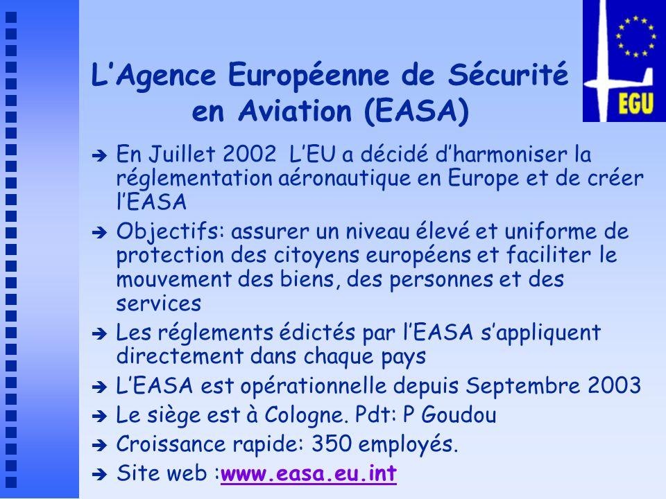Trois types de Règlements è 3 types de réglements: è Le Règlement de base (1592) avec les Exigences Essentielles (Essential Requirements ou ER), adoptés par le Parlement (Lois dures) è Décrets dapplication (Implementing Rules ou IR), adoptés par la Commission Européenne è Les Spécifications de certification (CS), Acceptable means of compliance (AMC) and Guidance Material (GM) adoptés directement par l EASA (Lois douces)