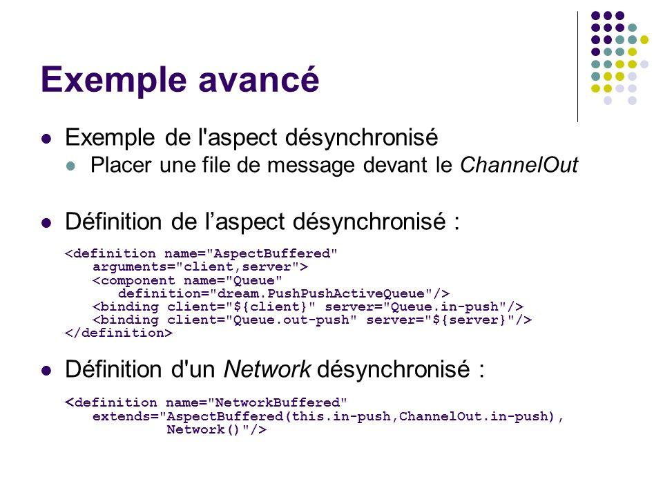 Exemple avancé Exemple de l'aspect désynchronisé Placer une file de message devant le ChannelOut Définition de laspect désynchronisé : <definition nam