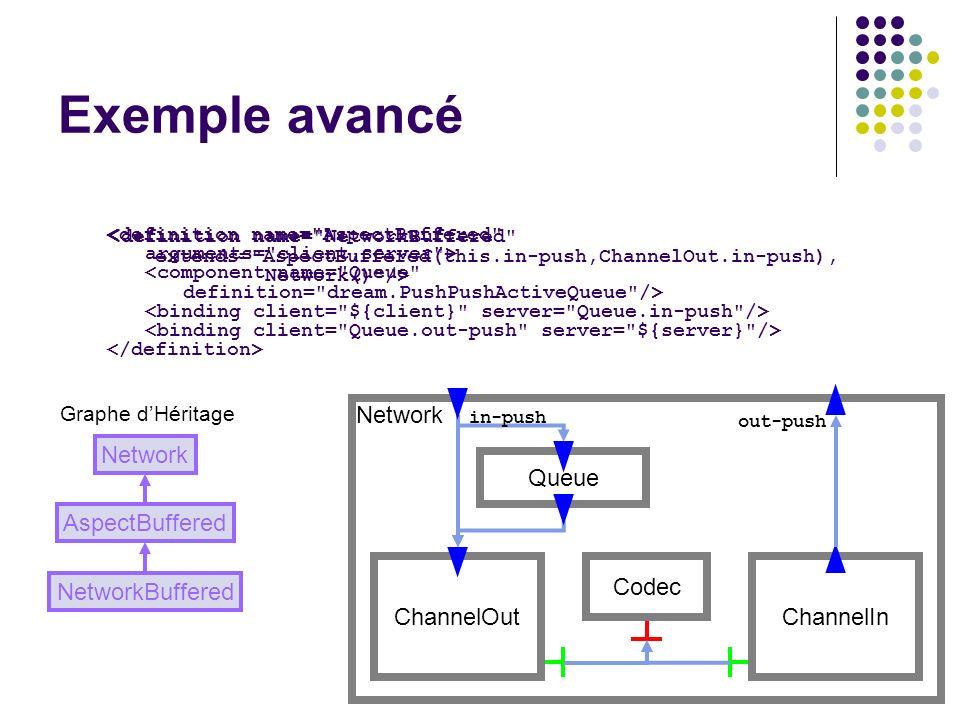 Exemple avancé < definition name=