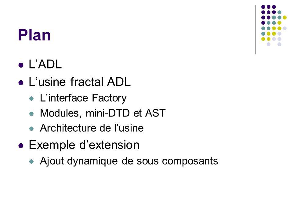 Plan LADL Lusine fractal ADL Linterface Factory Modules, mini-DTD et AST Architecture de lusine Exemple dextension Ajout dynamique de sous composants