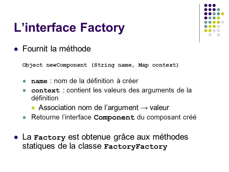 Linterface Factory Fournit la méthode Object newComponent (String name, Map context) name : nom de la définition à créer context : contient les valeur