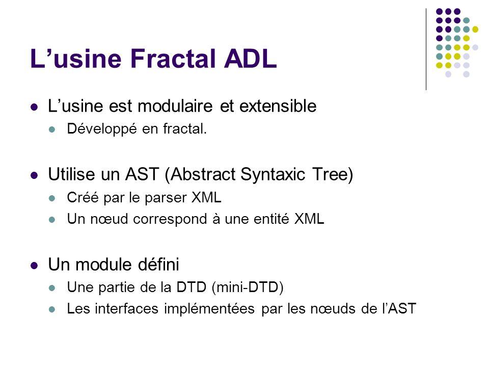 Lusine Fractal ADL Lusine est modulaire et extensible Développé en fractal. Utilise un AST (Abstract Syntaxic Tree) Créé par le parser XML Un nœud cor