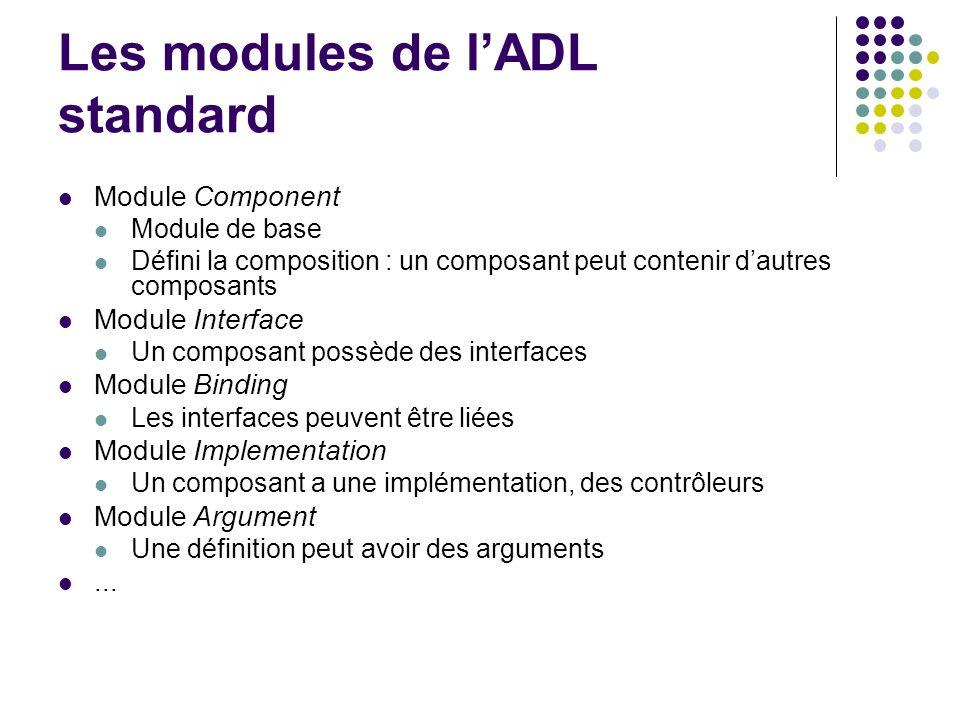 Les modules de lADL standard Module Component Module de base Défini la composition : un composant peut contenir dautres composants Module Interface Un