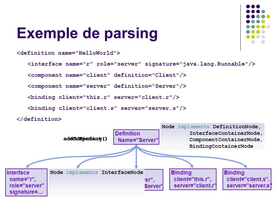 Exemple de parsing Definition Name=