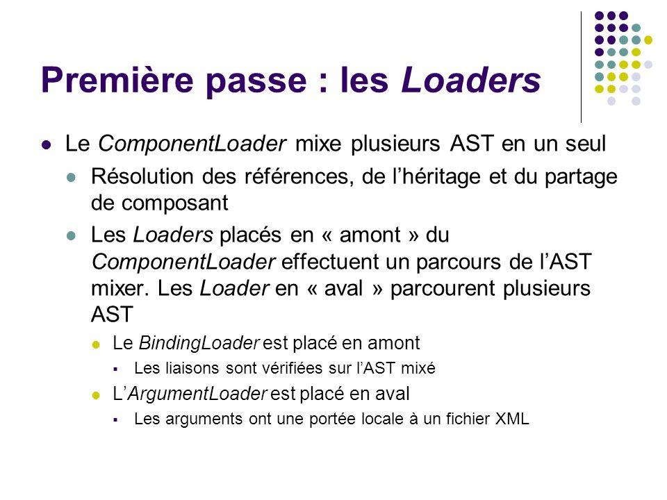 Première passe : les Loaders Le ComponentLoader mixe plusieurs AST en un seul Résolution des références, de lhéritage et du partage de composant Les L