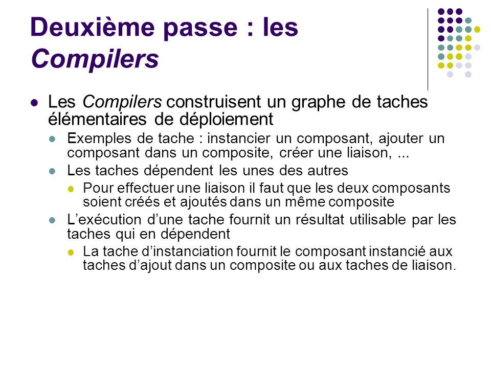 Deuxième passe : les Compilers Les Compilers construisent un graphe de taches élémentaires de déploiement Exemples de tache : instancier un composant,