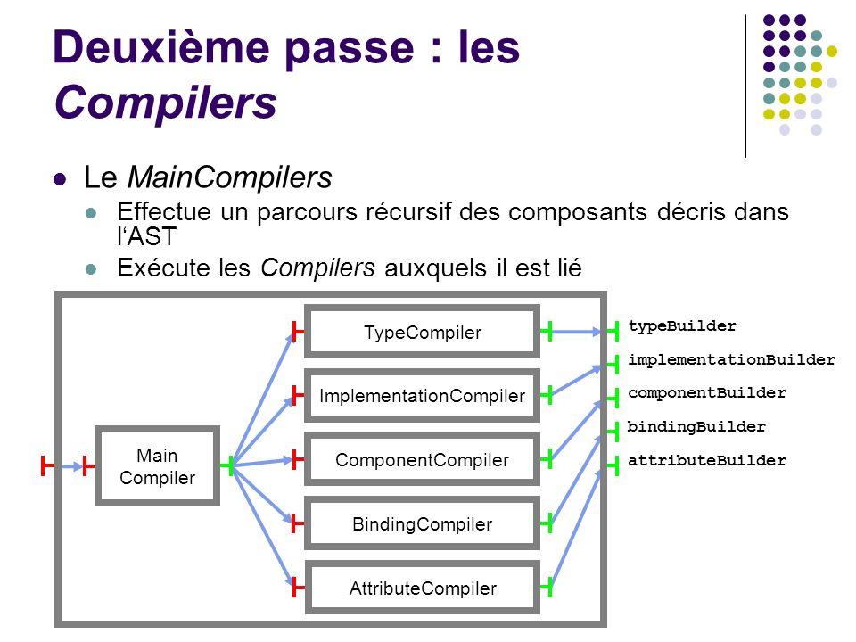 Deuxième passe : les Compilers Le MainCompilers Effectue un parcours récursif des composants décris dans lAST Exécute les Compilers auxquels il est li