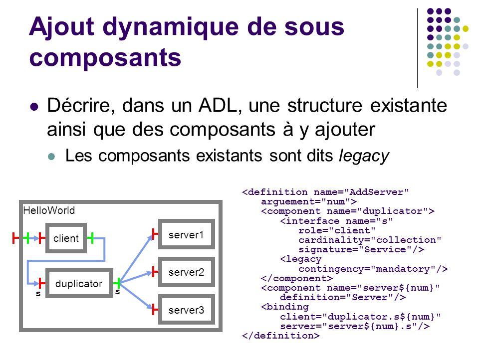Décrire, dans un ADL, une structure existante ainsi que des composants à y ajouter Les composants existants sont dits legacy <definition name=