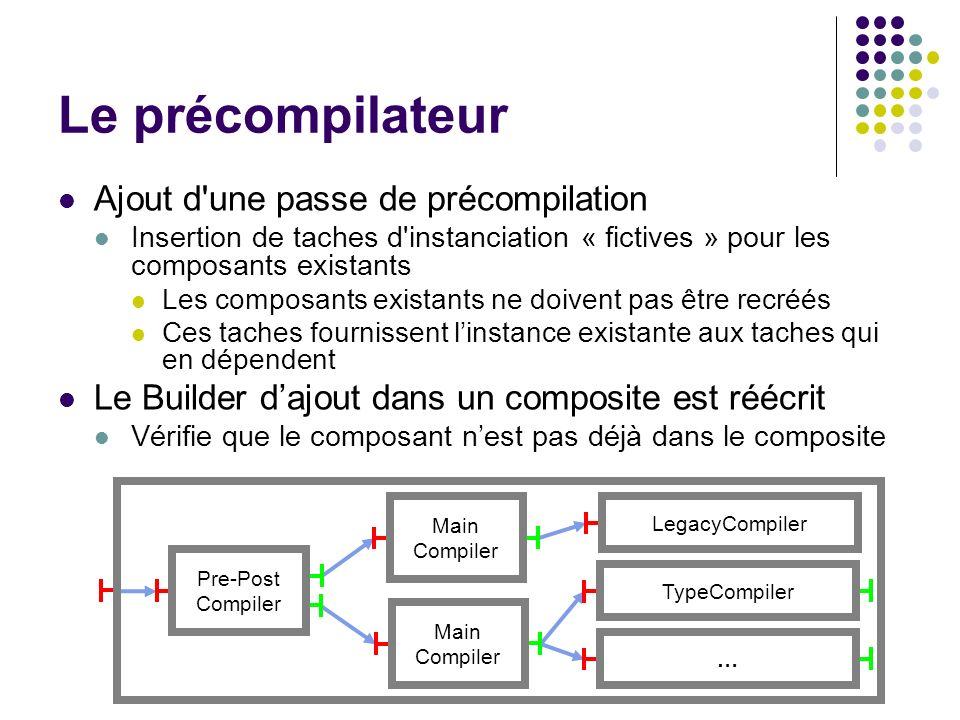 Le précompilateur Ajout d'une passe de précompilation Insertion de taches d'instanciation « fictives » pour les composants existants Les composants ex