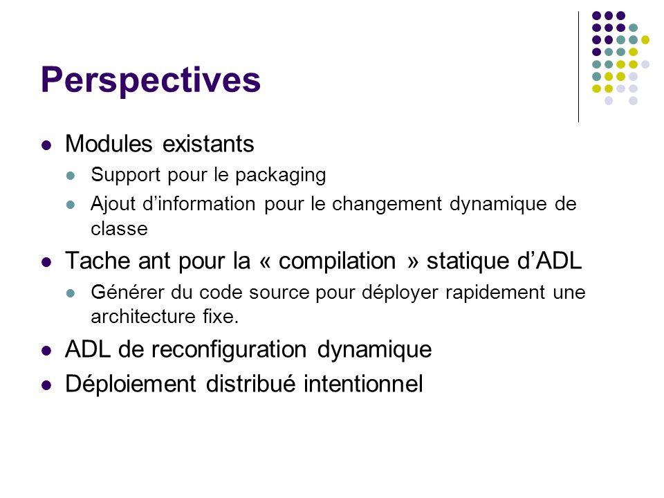Perspectives Modules existants Support pour le packaging Ajout dinformation pour le changement dynamique de classe Tache ant pour la « compilation » s