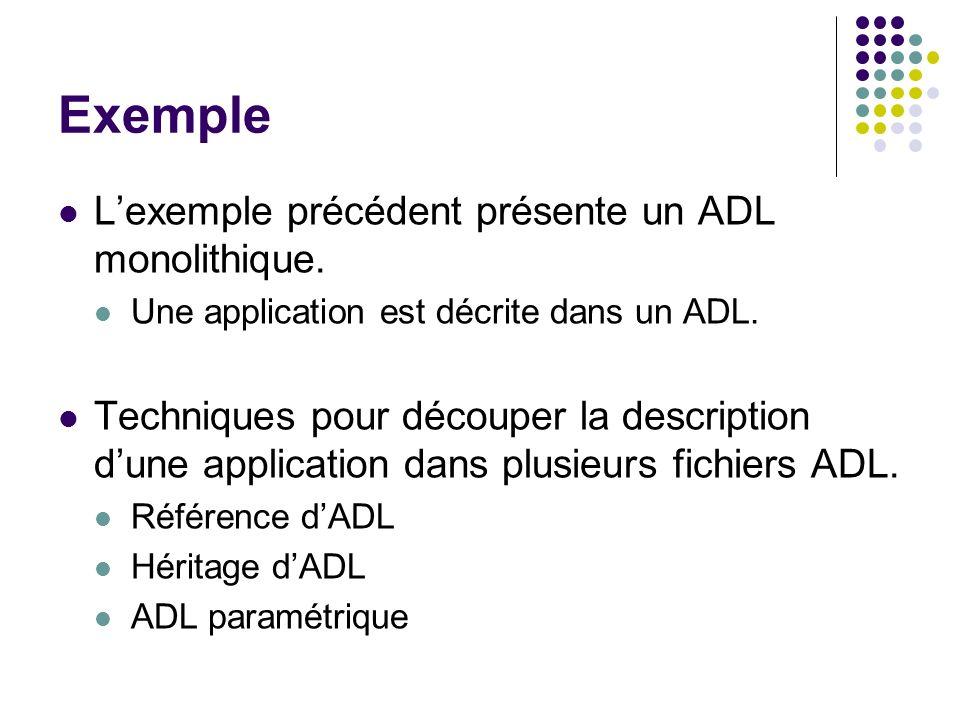 Exemple Lexemple précédent présente un ADL monolithique. Une application est décrite dans un ADL. Techniques pour découper la description dune applica
