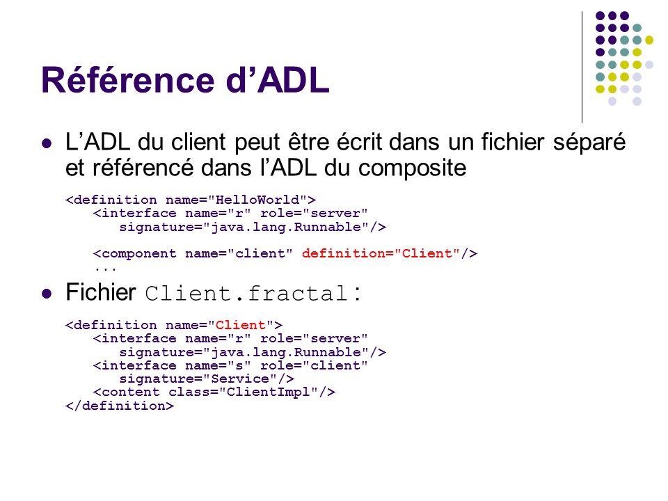Référence dADL LADL du client peut être écrit dans un fichier séparé et référencé dans lADL du composite <interface name=