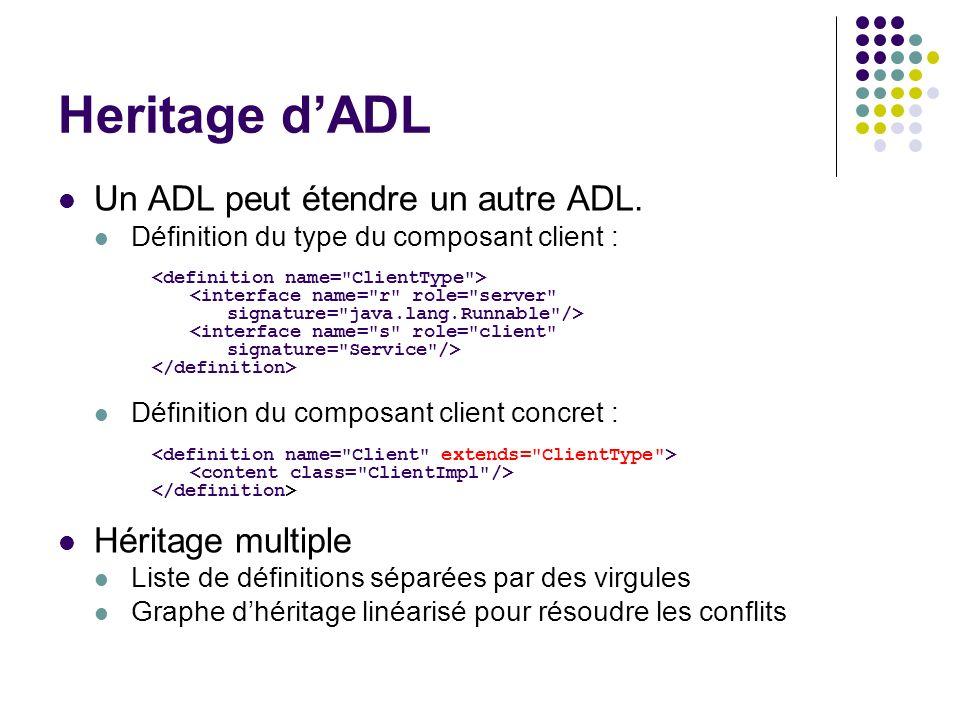 Heritage dADL Un ADL peut étendre un autre ADL. Définition du type du composant client : <interface name=