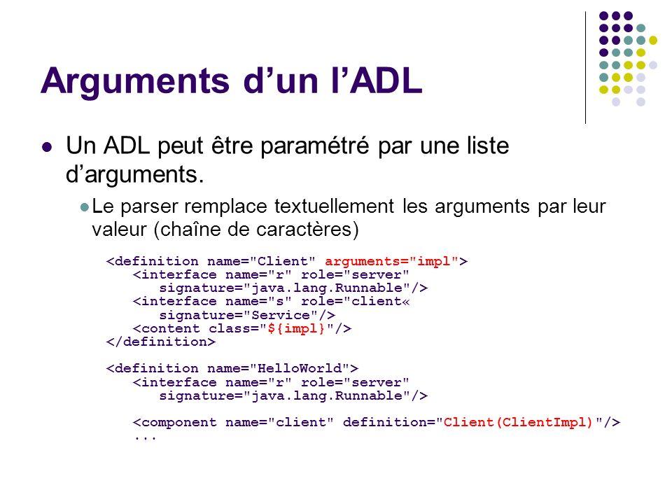 Arguments dun lADL Un ADL peut être paramétré par une liste darguments. Le parser remplace textuellement les arguments par leur valeur (chaîne de cara