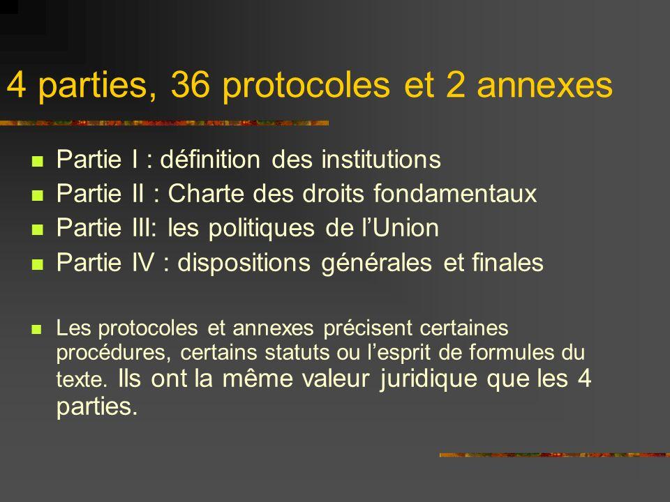 4 parties, 36 protocoles et 2 annexes Partie I : définition des institutions Partie II : Charte des droits fondamentaux Partie III: les politiques de