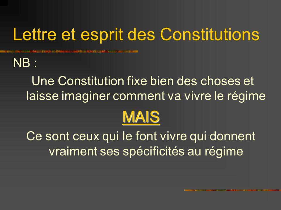 Lettre et esprit des Constitutions NB : Une Constitution fixe bien des choses et laisse imaginer comment va vivre le régimeMAIS Ce sont ceux qui le fo