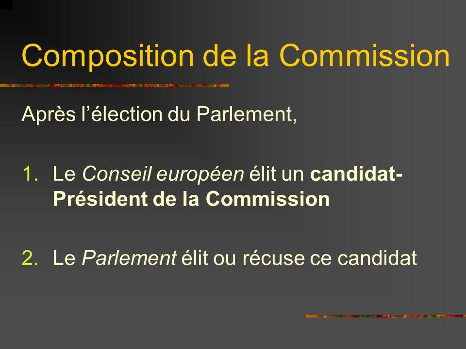 Composition de la Commission Après lélection du Parlement, 1.Le Conseil européen élit un candidat- Président de la Commission 2.Le Parlement élit ou r