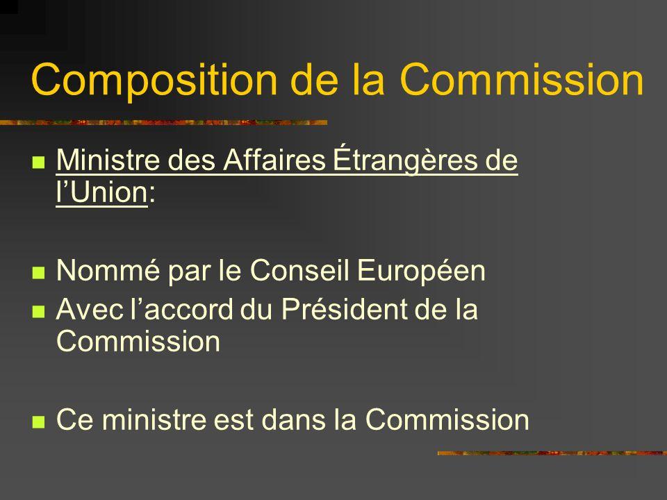 Composition de la Commission Ministre des Affaires Étrangères de lUnion: Nommé par le Conseil Européen Avec laccord du Président de la Commission Ce m