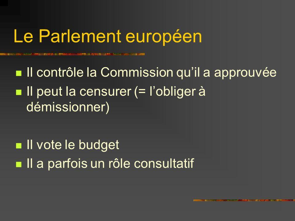 Le Parlement européen Il contrôle la Commission quil a approuvée Il peut la censurer (= lobliger à démissionner) Il vote le budget Il a parfois un rôl