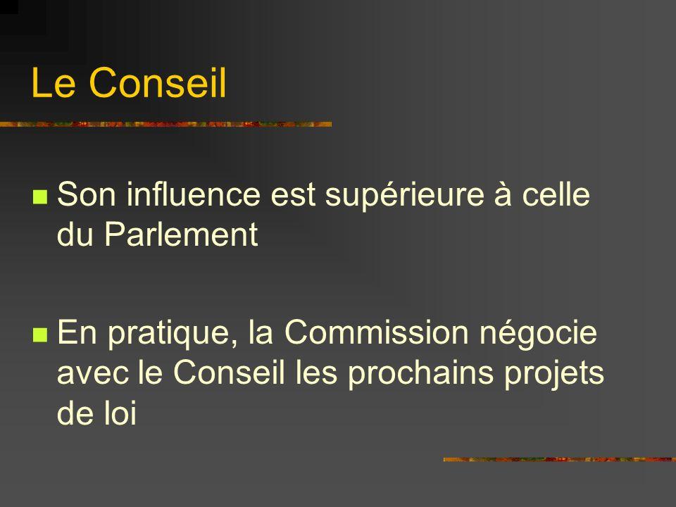 Le Conseil Son influence est supérieure à celle du Parlement En pratique, la Commission négocie avec le Conseil les prochains projets de loi