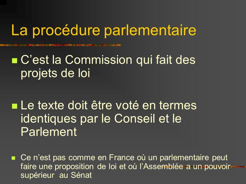 La procédure parlementaire Cest la Commission qui fait des projets de loi Le texte doit être voté en termes identiques par le Conseil et le Parlement