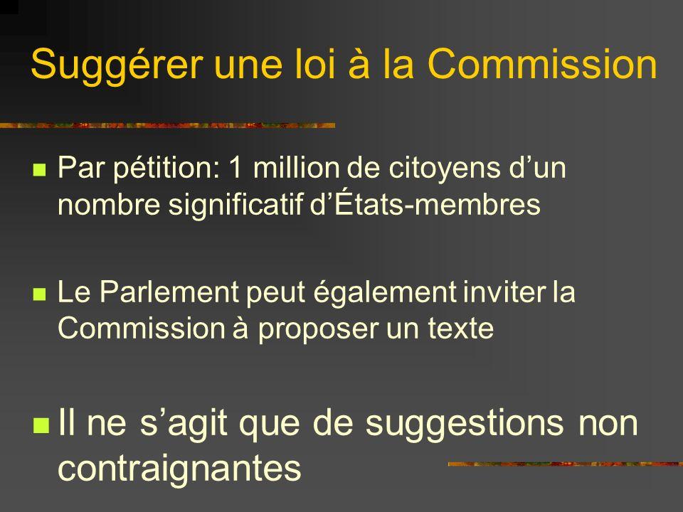 Suggérer une loi à la Commission Par pétition: 1 million de citoyens dun nombre significatif dÉtats-membres Le Parlement peut également inviter la Com