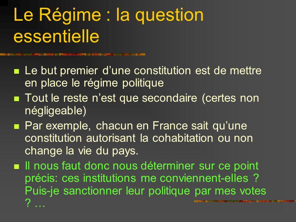 Le Régime : la question essentielle Le but premier dune constitution est de mettre en place le régime politique Tout le reste nest que secondaire (cer