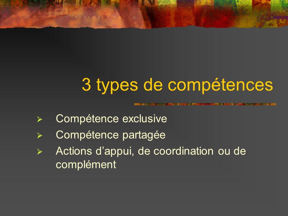 3 types de compétences Compétence exclusive Compétence partagée Actions dappui, de coordination ou de complément