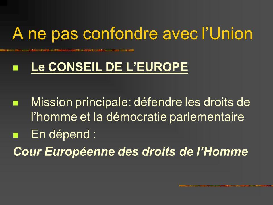 A ne pas confondre avec lUnion Le CONSEIL DE LEUROPE Mission principale: défendre les droits de lhomme et la démocratie parlementaire En dépend : Cour